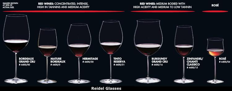 Riedel glas sommelier