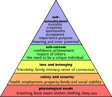 what are examples of a hierarchy of personal ethical development according to kohlberg 2017-02-02  oriented emphasis on maintaining personal relationships was called the ethics of care,  rather than by hierarchy of rules the theories of moral development by kohlberg and gilligan differ in the following respects.