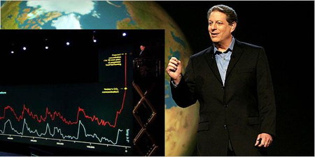 al gore an incovenient truth An inconvenient truth (1,592) imdb 75 96 min 2006 pg subtitles and closed captions director davis guggenheim eloquently weaves the science of global warming with al gore's personal history and lifelong commitment to reversing the effects of global climate change in the most talked-about documentary at sundance.