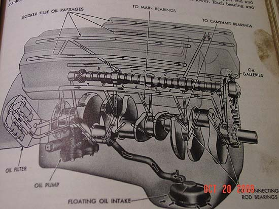 Engine Diagram