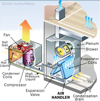 air conditioning evaporator coil wiring diagram