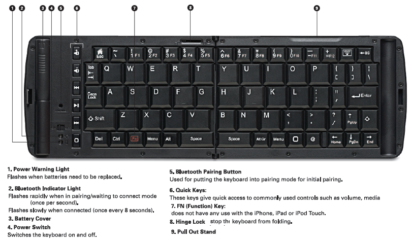 Verbatim Mobile Wireless Keyboard